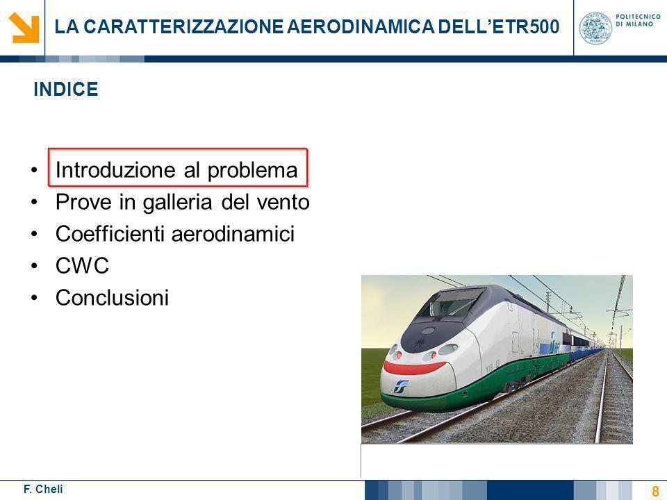 F.Cheli ETR500 loco Rilevato alto 6m: sopravento vs sottovento 29 Coefficienti aerodinamici Modello in scala 1:10 Wind Fz Mx
