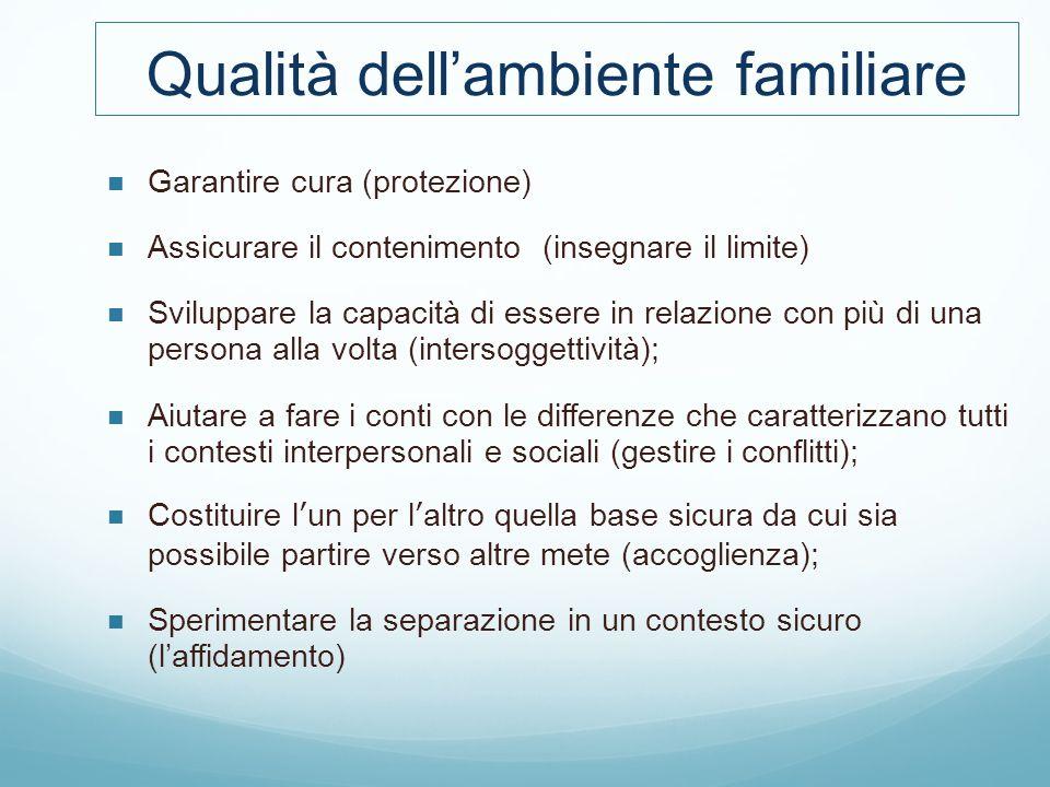 Qualità dellambiente familiare Garantire cura (protezione) Assicurare il contenimento (insegnare il limite) Sviluppare la capacità di essere in relazi