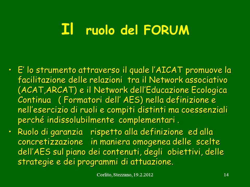 Corlito, Stezzano, 19.2.201214 Il ruolo del FORUM E lo strumento attraverso il quale lAICAT promuove la facilitazione delle relazioni tra il Network a