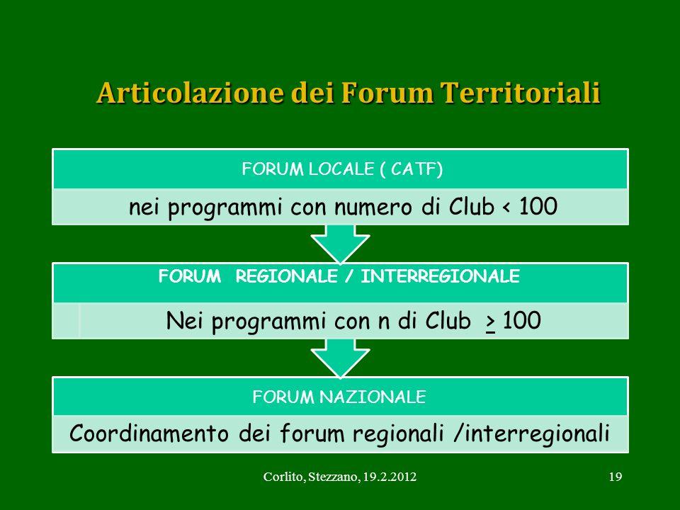 Corlito, Stezzano, 19.2.201219 Articolazione dei Forum Territoriali Articolazione dei Forum Territoriali FORUM NAZIONALE Coordinamento dei forum regio