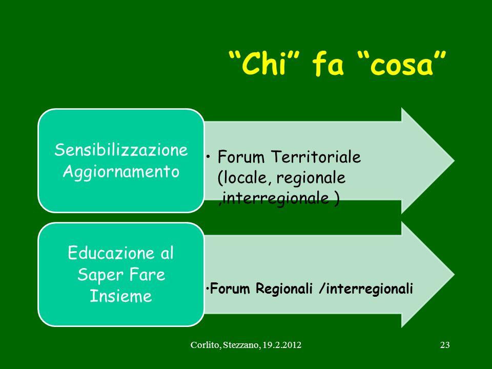 Corlito, Stezzano, 19.2.201223 Chi fa cosa Forum Territoriale (locale, regionale,interregionale ) Sensibilizzazione Aggiornamento Forum Regionali /int