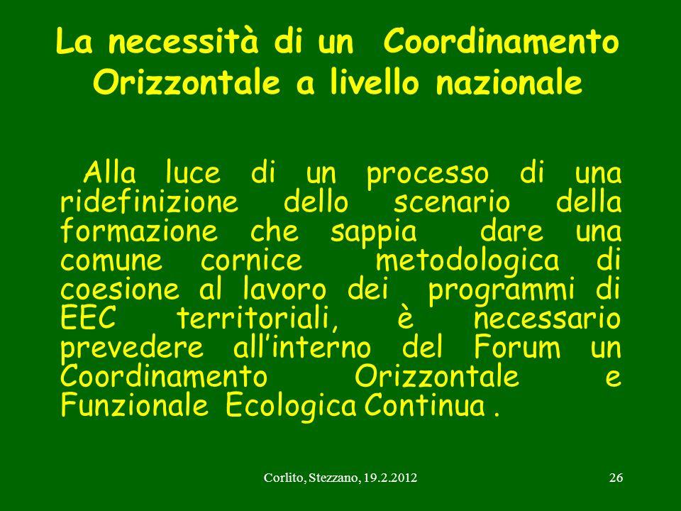 Corlito, Stezzano, 19.2.201226 La necessità di un Coordinamento Orizzontale a livello nazionale Alla luce di un processo di una ridefinizione dello sc