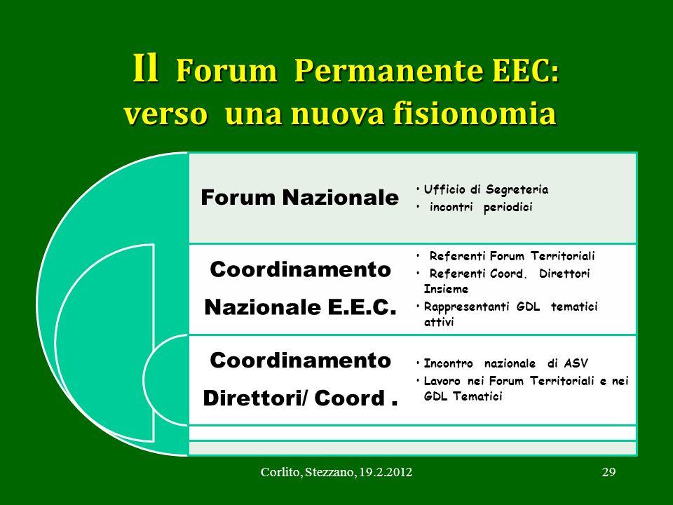 Corlito, Stezzano, 19.2.201229 Il Forum Permanente EEC: verso una nuova fisionomia Il Forum Permanente EEC: verso una nuova fisionomia Forum Nazionale