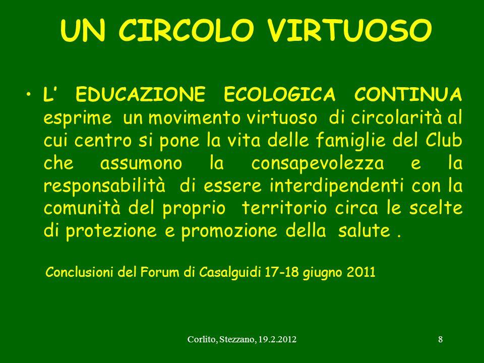 Corlito, Stezzano, 19.2.20128 UN CIRCOLO VIRTUOSO L EDUCAZIONE ECOLOGICA CONTINUA esprime un movimento virtuoso di circolarità al cui centro si pone l