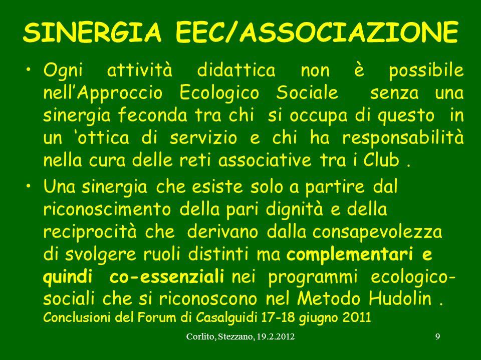 Corlito, Stezzano, 19.2.20129 SINERGIA EEC/ASSOCIAZIONE Ogni attività didattica non è possibile nellApproccio Ecologico Sociale senza una sinergia fec
