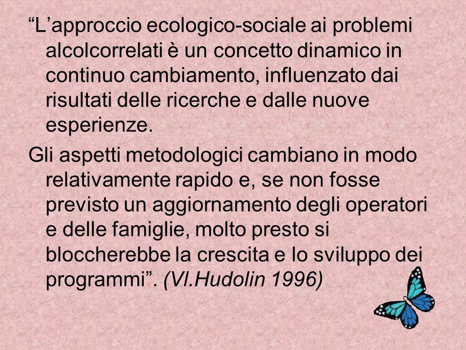 L approccio ecologico-sociale ai problemi alcolcorrelati è un concetto dinamico in continuo cambiamento, influenzato dai risultati delle ricerche e dalle nuove esperienze.