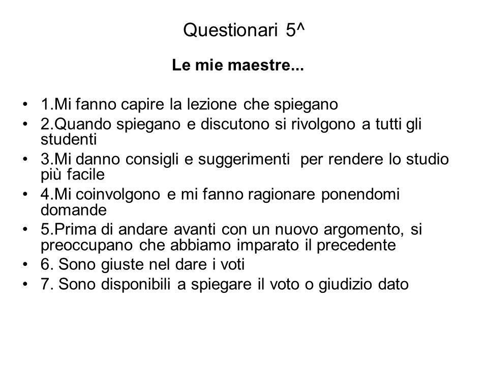 Questionari 5^ Le mie maestre...