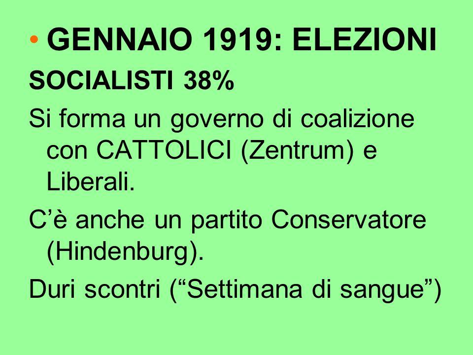 GENNAIO 1919: ELEZIONI SOCIALISTI 38% Si forma un governo di coalizione con CATTOLICI (Zentrum) e Liberali.