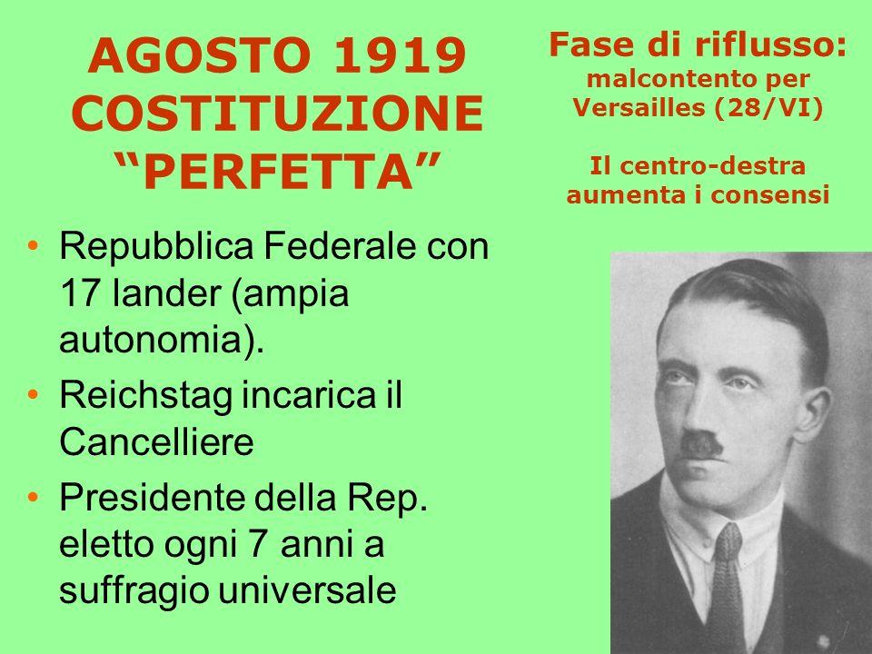 AGOSTO 1919 COSTITUZIONE PERFETTA Repubblica Federale con 17 lander (ampia autonomia).
