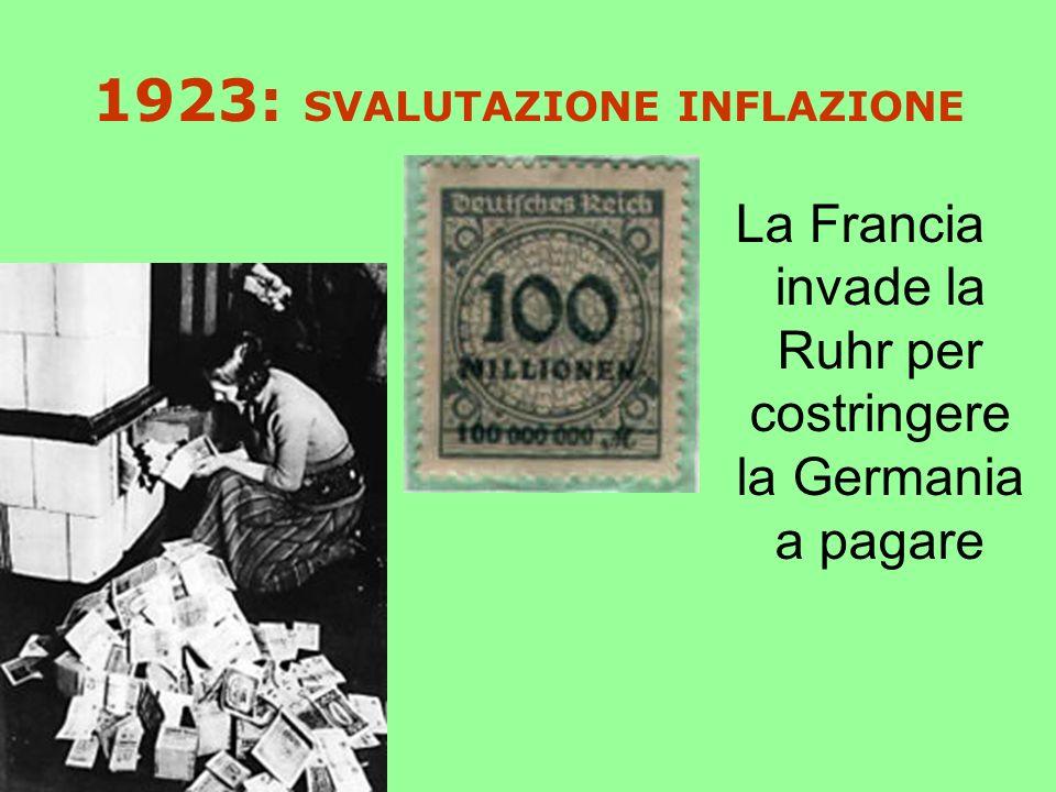 1923: SVALUTAZIONE INFLAZIONE La Francia invade la Ruhr per costringere la Germania a pagare