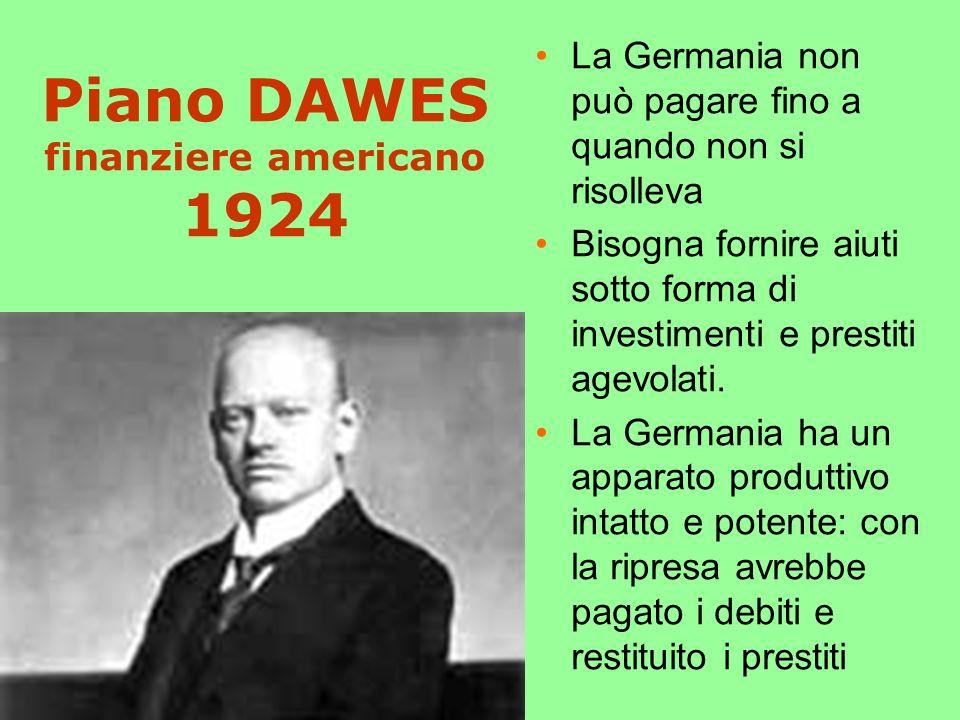 Piano DAWES finanziere americano 1924 La Germania non può pagare fino a quando non si risolleva Bisogna fornire aiuti sotto forma di investimenti e prestiti agevolati.