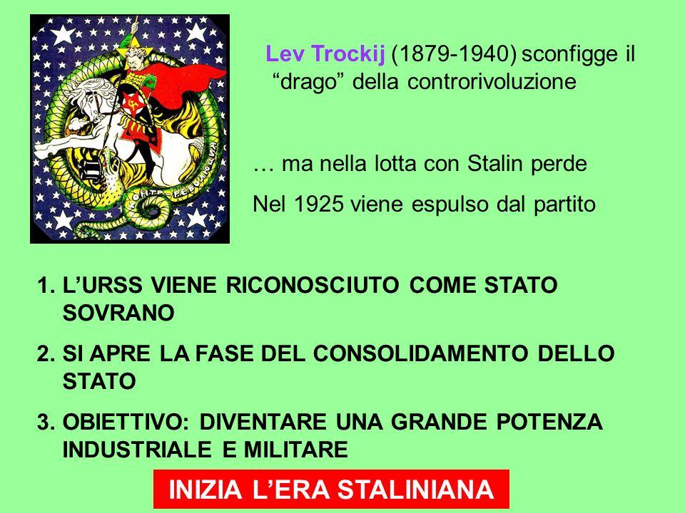 Lev Trockij (1879-1940) sconfigge il drago della controrivoluzione … ma nella lotta con Stalin perde Nel 1925 viene espulso dal partito 1.LURSS VIENE RICONOSCIUTO COME STATO SOVRANO 2.SI APRE LA FASE DEL CONSOLIDAMENTO DELLO STATO 3.OBIETTIVO: DIVENTARE UNA GRANDE POTENZA INDUSTRIALE E MILITARE INIZIA LERA STALINIANA