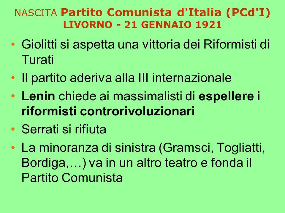 NASCITA Partito Comunista d Italia (PCd I) LIVORNO - 21 GENNAIO 1921 Giolitti si aspetta una vittoria dei Riformisti di Turati Il partito aderiva alla III internazionale Lenin chiede ai massimalisti di espellere i riformisti controrivoluzionari Serrati si rifiuta La minoranza di sinistra (Gramsci, Togliatti, Bordiga,…) va in un altro teatro e fonda il Partito Comunista