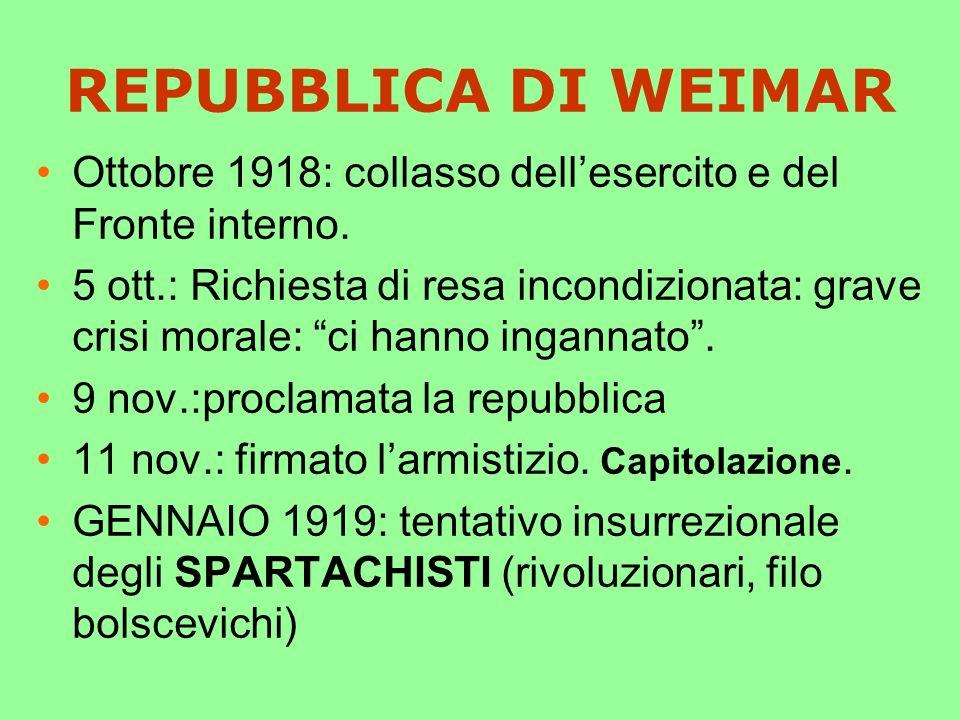 REPUBBLICA DI WEIMAR Ottobre 1918: collasso dellesercito e del Fronte interno.