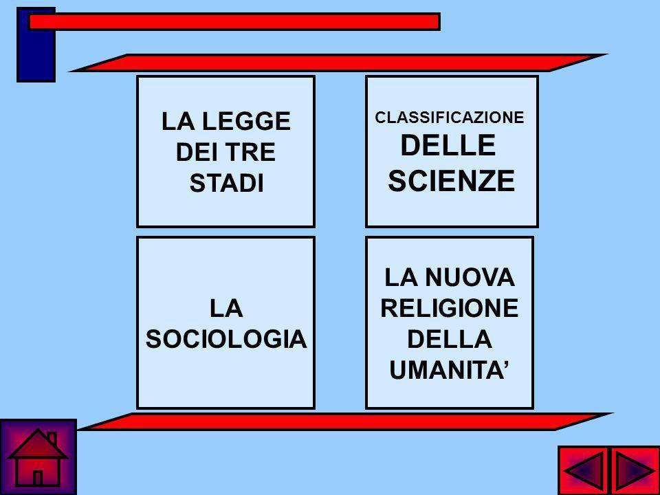 PROGETTO 1^ PARTE: SCIENZA IN FILOSOFIA FILOSOFIA DELLA STORIA 2^ PARTE: FILOSOFIA IN RELIGIONE RELIGIONE DELLUMANITA Fin dall età di quattordici anni