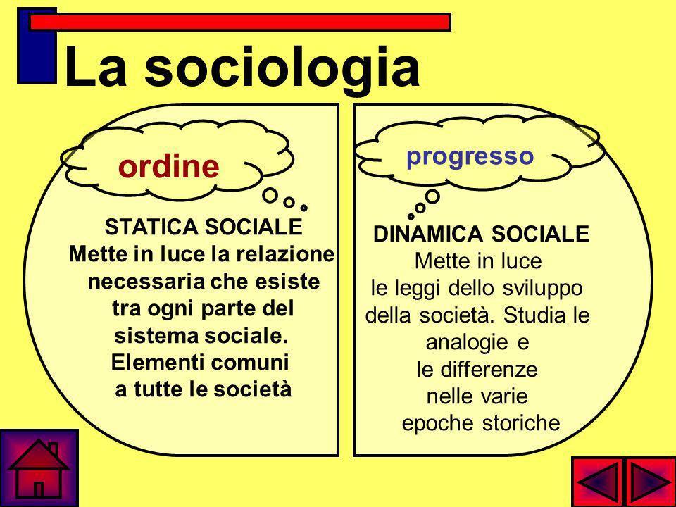 LA SOCIOLOGIA STUDIO DEI FATTI SOCIALI. CONCEPIRE I FENOMENI SOCIALI COME SOGGETTI A LEGGI NATURALI CHE NE RENDONO POSSIBILE LA PREVISIONE