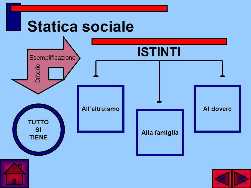 La sociologia DINAMICA SOCIALE Mette in luce le leggi dello sviluppo della società. Studia le analogie e le differenze nelle varie epoche storiche STA