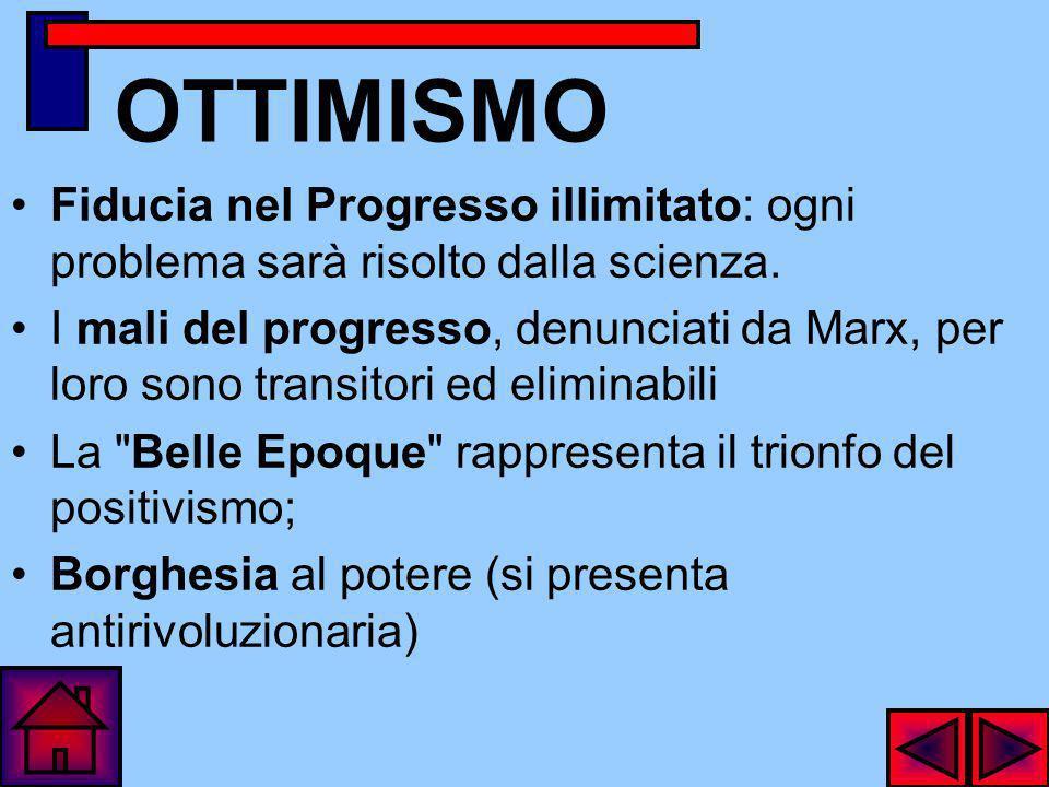 OTTIMISMO Fiducia nel Progresso illimitato: ogni problema sarà risolto dalla scienza.