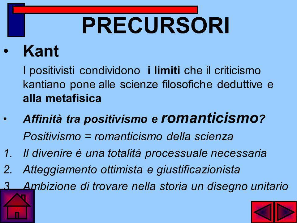 PRECURSORI Kant I positivisti condividono i limiti che il criticismo kantiano pone alle scienze filosofiche deduttive e alla metafisica Affinità tra positivismo e romanticismo .