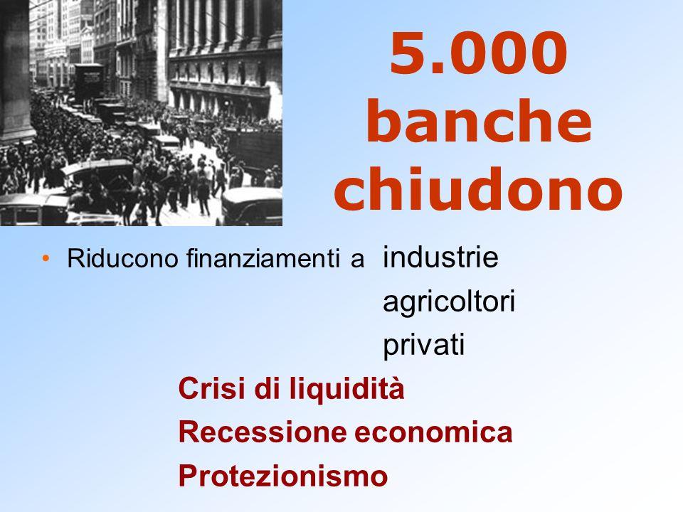 5.000 banche chiudono Riducono finanziamenti a industrie agricoltori privati Crisi di liquidità Recessione economica Protezionismo