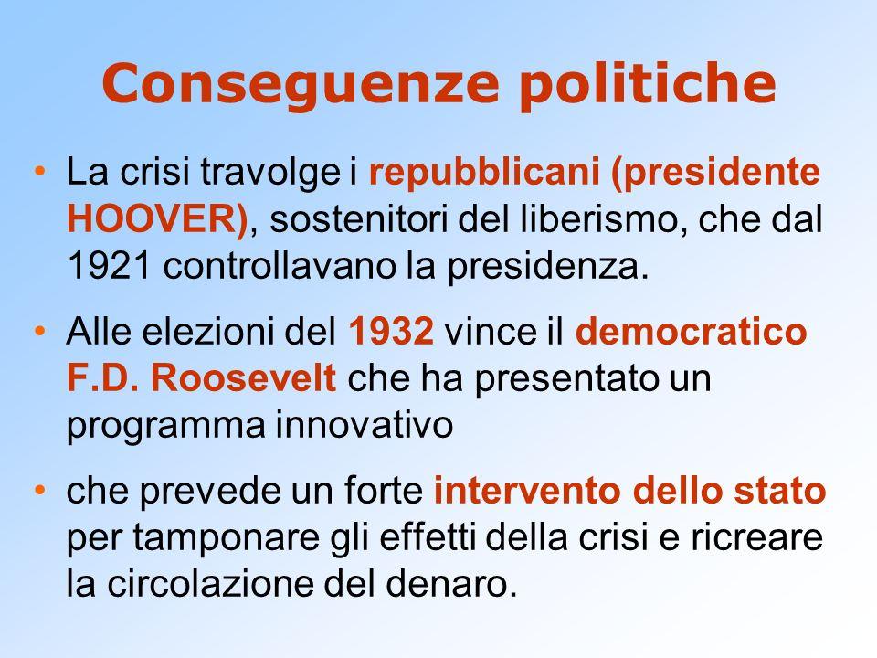 Conseguenze politiche La crisi travolge i repubblicani (presidente HOOVER), sostenitori del liberismo, che dal 1921 controllavano la presidenza. Alle