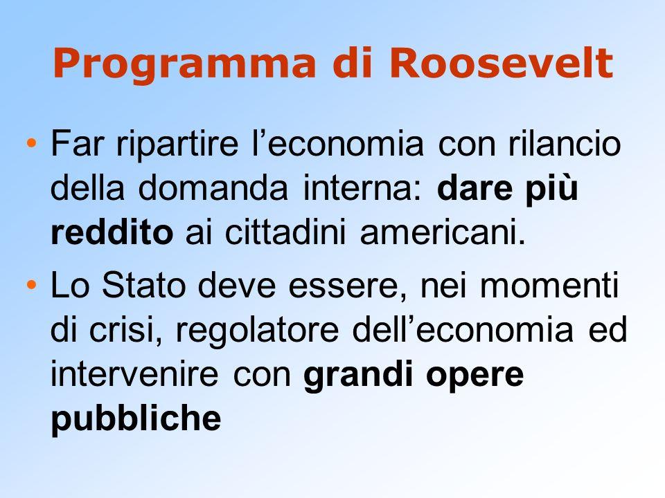 Programma di Roosevelt Far ripartire leconomia con rilancio della domanda interna: dare più reddito ai cittadini americani. Lo Stato deve essere, nei