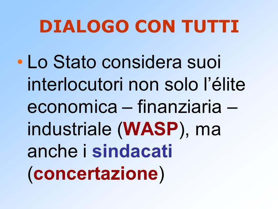 DIALOGO CON TUTTI Lo Stato considera suoi interlocutori non solo lélite economica – finanziaria – industriale (WASP), ma anche i sindacati (concertazi