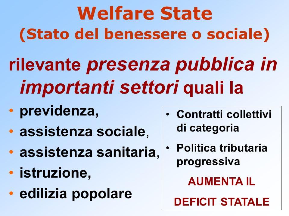 Welfare State (Stato del benessere o sociale) rilevante presenza pubblica in importanti settori quali la previdenza, assistenza sociale, assistenza sa