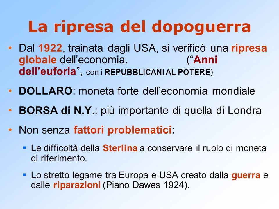 La ripresa del dopoguerra Dal 1922, trainata dagli USA, si verificò una ripresa globale delleconomia. (Anni delleuforia, con i REPUBBLICANI AL POTERE)