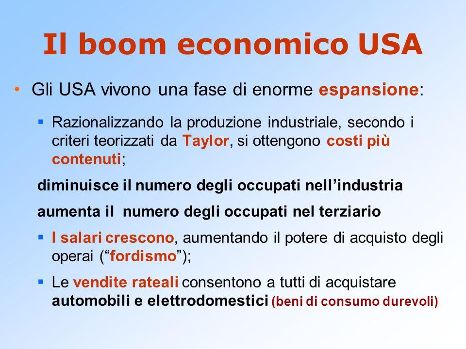 Il boom economico USA Gli USA vivono una fase di enorme espansione: Razionalizzando la produzione industriale, secondo i criteri teorizzati da Taylor,