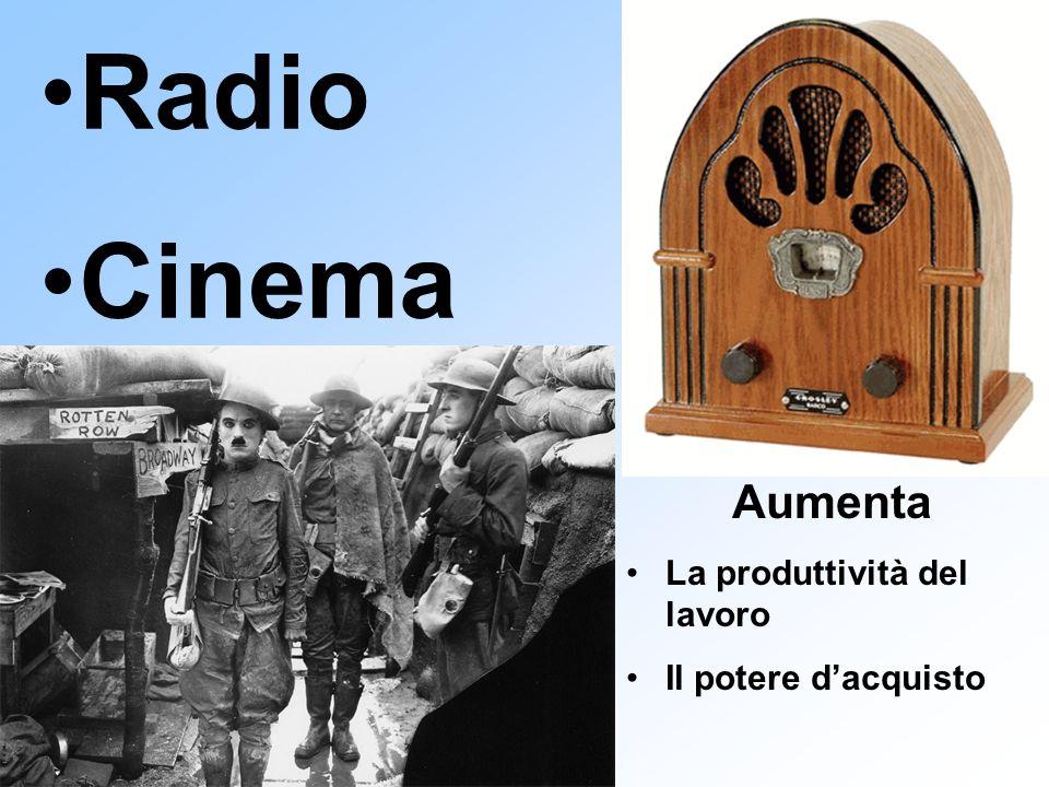Radio Cinema Aumenta La produttività del lavoro Il potere dacquisto
