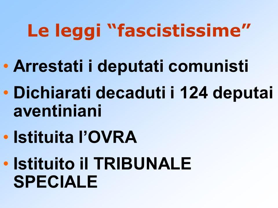 Le leggi fascistissime Arrestati i deputati comunisti Dichiarati decaduti i 124 deputai aventiniani Istituita lOVRA Istituito il TRIBUNALE SPECIALE