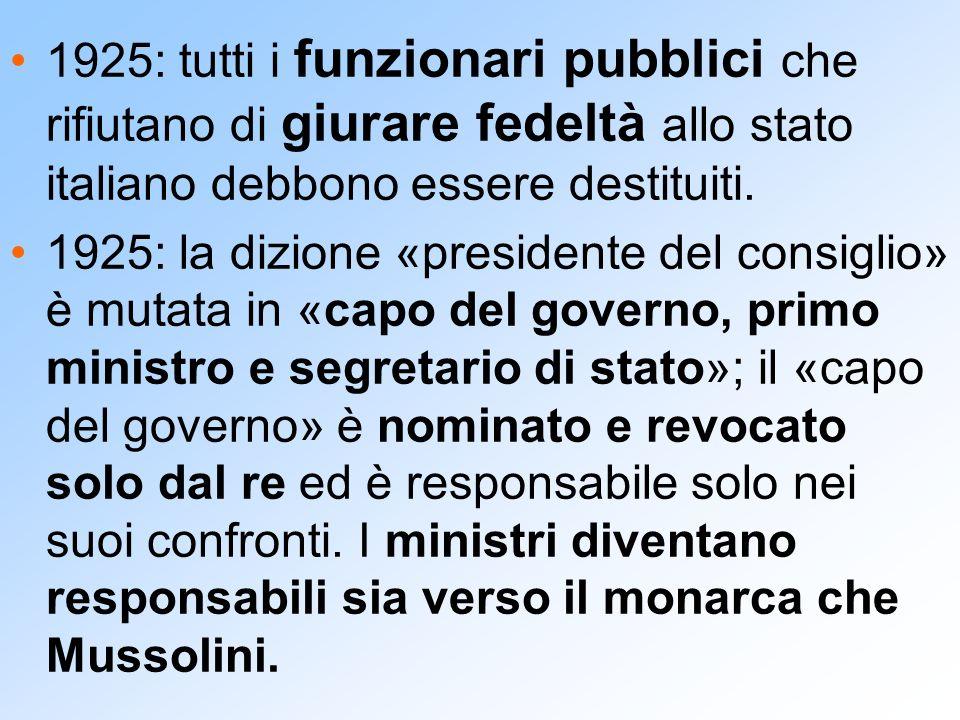 1925: tutti i funzionari pubblici che rifiutano di giurare fedeltà allo stato italiano debbono essere destituiti. 1925: la dizione «presidente del con