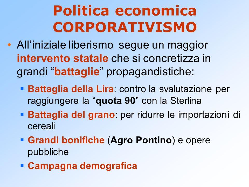 Politica economica CORPORATIVISMO Alliniziale liberismo segue un maggior intervento statale che si concretizza in grandi battaglie propagandistiche: B