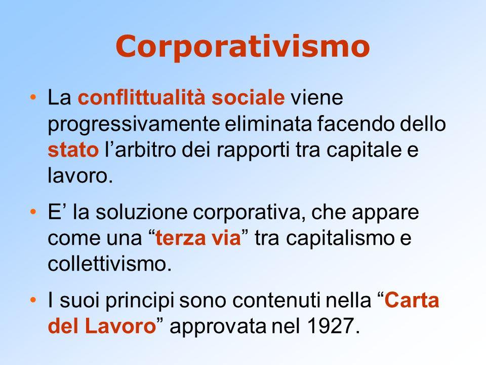 Corporativismo La conflittualità sociale viene progressivamente eliminata facendo dello stato larbitro dei rapporti tra capitale e lavoro. E la soluzi