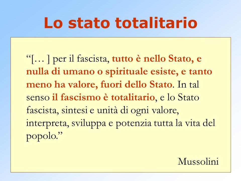 Lo stato totalitario Nel regime fascista esiste un unico partito che si identifica con lo stato. La vita dellindividuo, subordinata allinteresse della