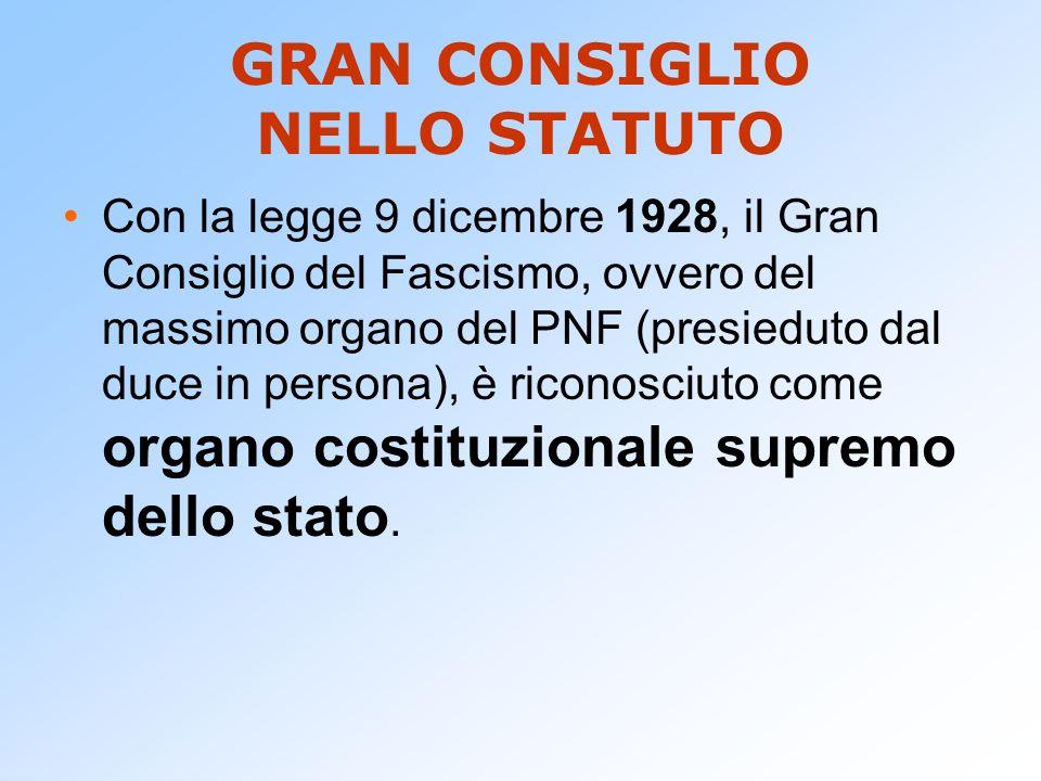 GRAN CONSIGLIO NELLO STATUTO Con la legge 9 dicembre 1928, il Gran Consiglio del Fascismo, ovvero del massimo organo del PNF (presieduto dal duce in p