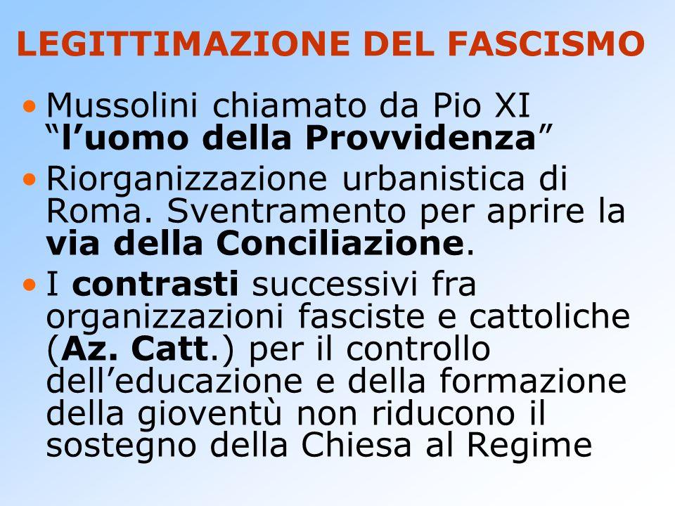 LEGITTIMAZIONE DEL FASCISMO Mussolini chiamato da Pio XIluomo della Provvidenza Riorganizzazione urbanistica di Roma. Sventramento per aprire la via d