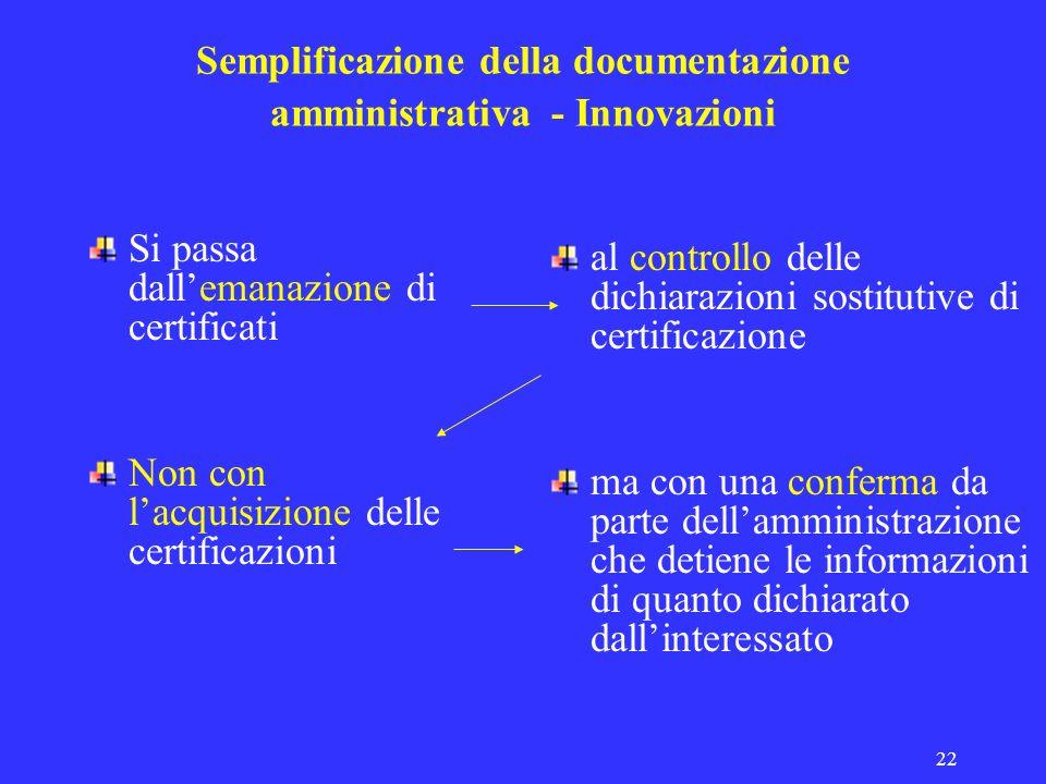 22 Semplificazione della documentazione amministrativa - Innovazioni Si passa dallemanazione di certificati Non con lacquisizione delle certificazioni al controllo delle dichiarazioni sostitutive di certificazione ma con una conferma da parte dellamministrazione che detiene le informazioni di quanto dichiarato dallinteressato