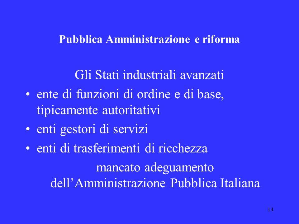 13 Costituzione – Parte II – Titolo V – modifiche apportate dalla L. cost. 18 ottobre 2001, n. 3 in materia di beni e attività culturali Legislazione