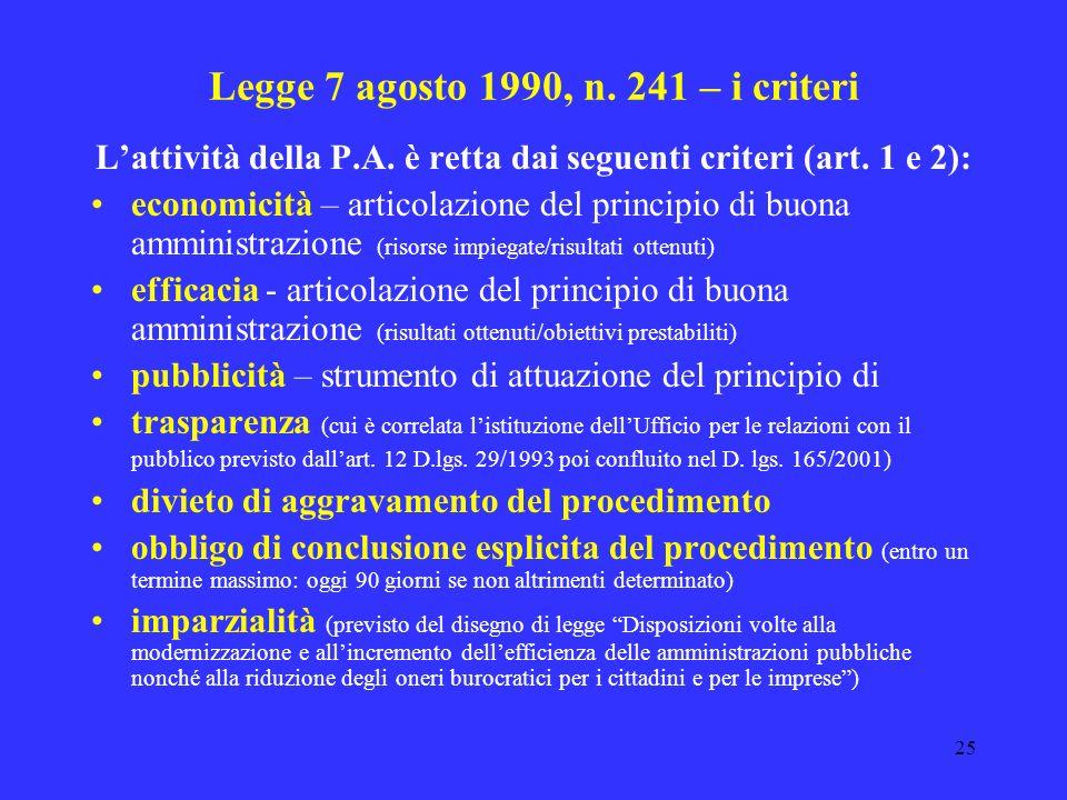 24 Legge 7 agosto 1990, n. 241 – i principi fondamentali Principio di semplificazione: introduzione di taluni istituti diretti a snellire e rendere pi