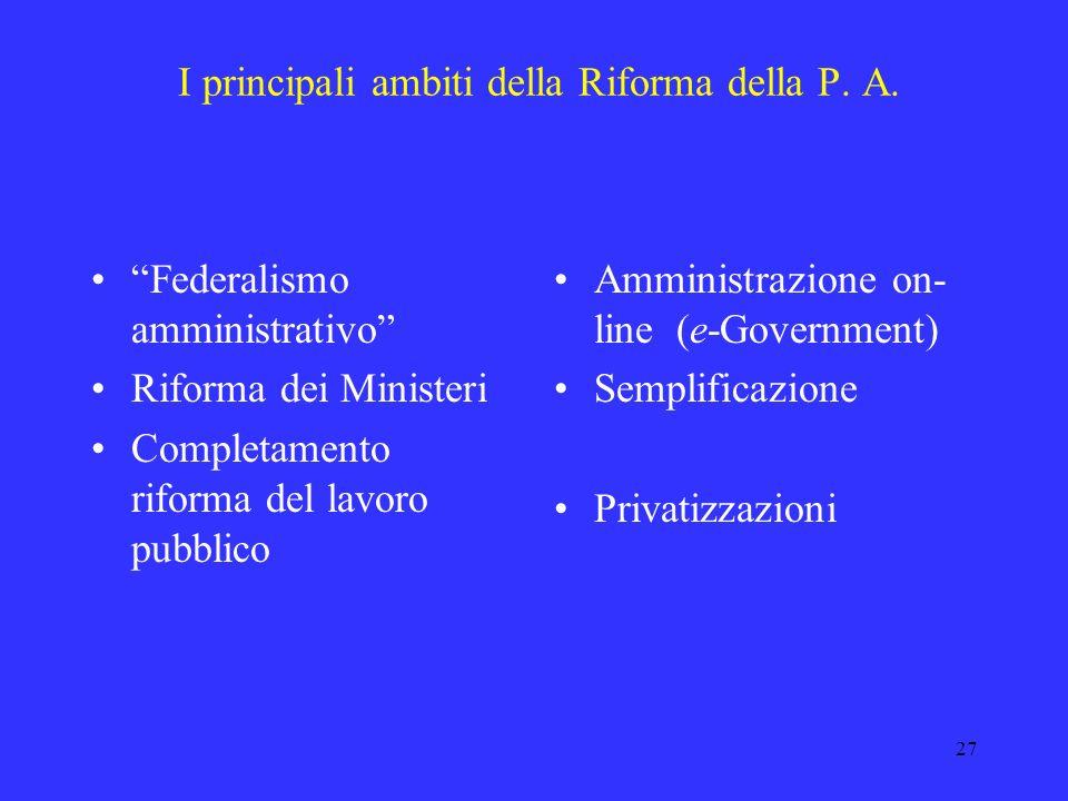 26 Anni 1997/2003 – La stagione delle riforme Testo fondamentale - Legge 15 marzo 1997, n. 59 (delega al Governo per il conferimento di funzioni e com