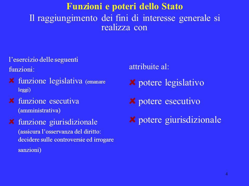 34 Completamento riforma del lavoro pubblico L.59/1997 capo II – art.