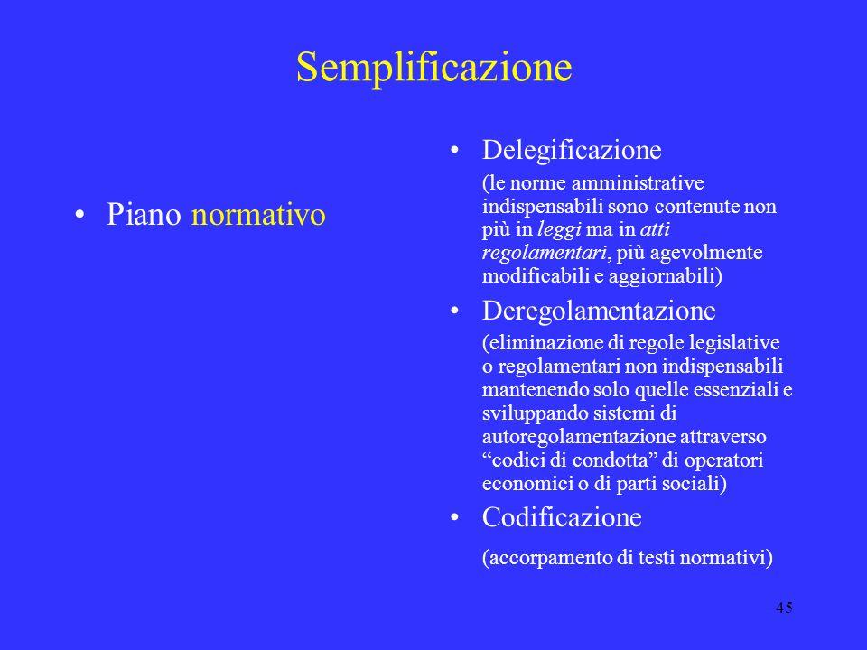 44 Semplificazione La semplificazione non è un fine ma un mezzo per migliorare il rapporto con la Pubblica amministrazione dei cittadini, dei soggetti
