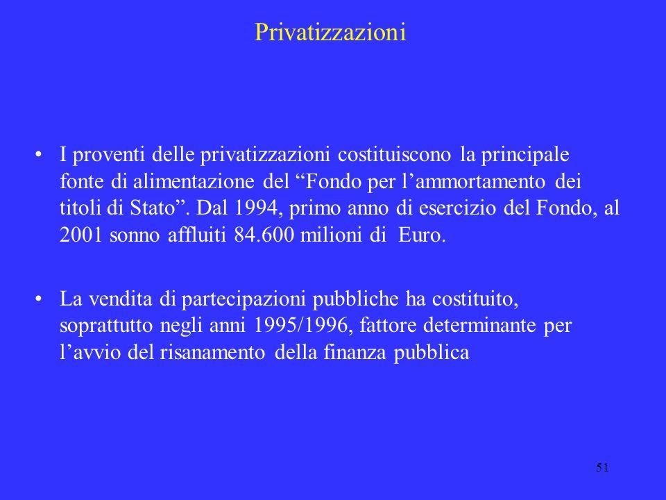 50 Privatizzazioni Il termine Privatizzazione è stato utilizzato per individuare essenzialmente il processo economico di dismissioni da parte dello St