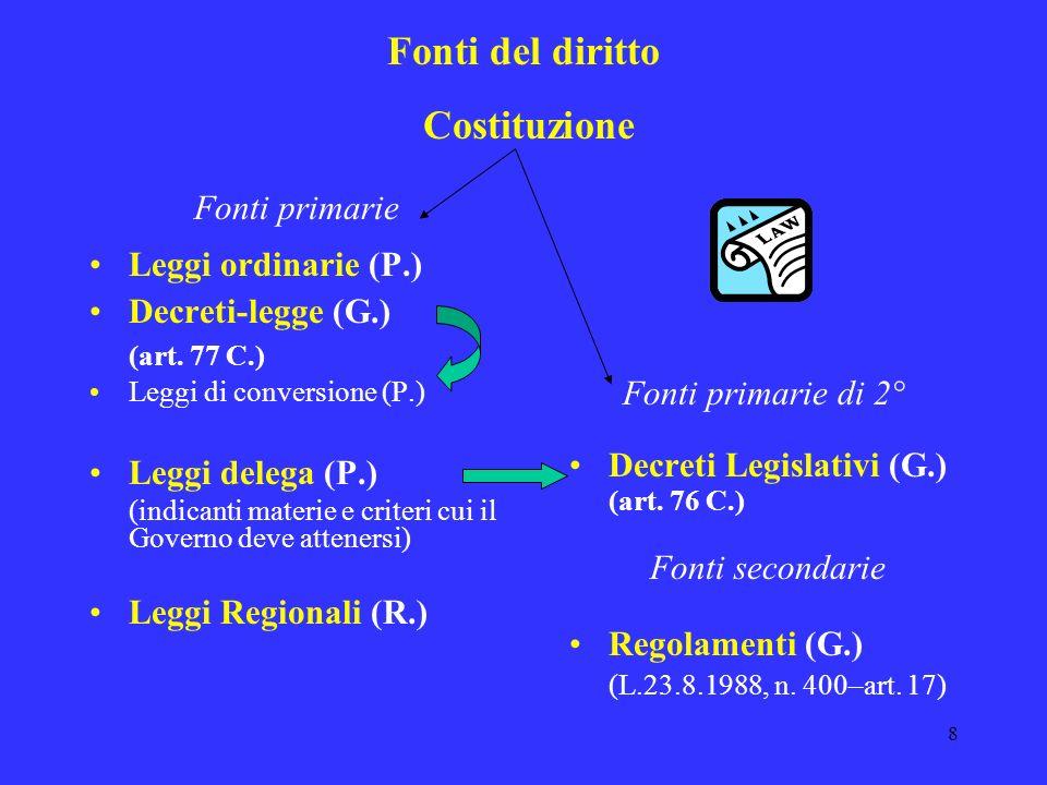 8 Fonti del diritto Costituzione Fonti primarie Leggi ordinarie (P.) Decreti-legge (G.) (art.