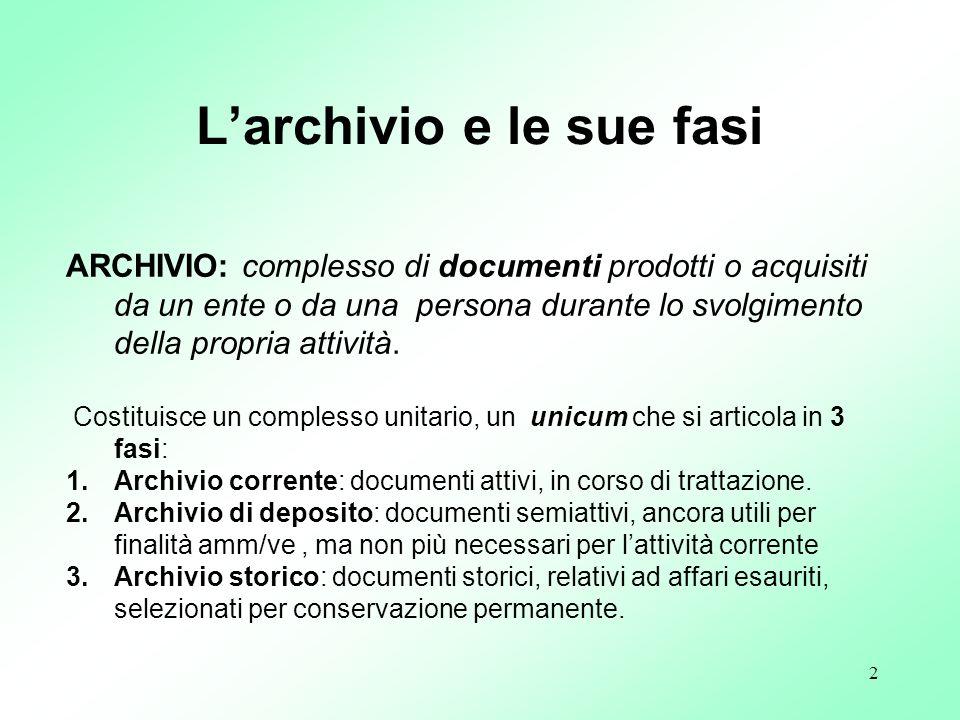 2 ARCHIVIO: complesso di documenti prodotti o acquisiti da un ente o da una persona durante lo svolgimento della propria attività. Costituisce un comp