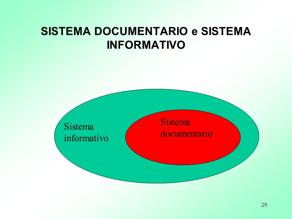 29 SISTEMA DOCUMENTARIO e SISTEMA INFORMATIVO Sistema informativo Sistema documentario
