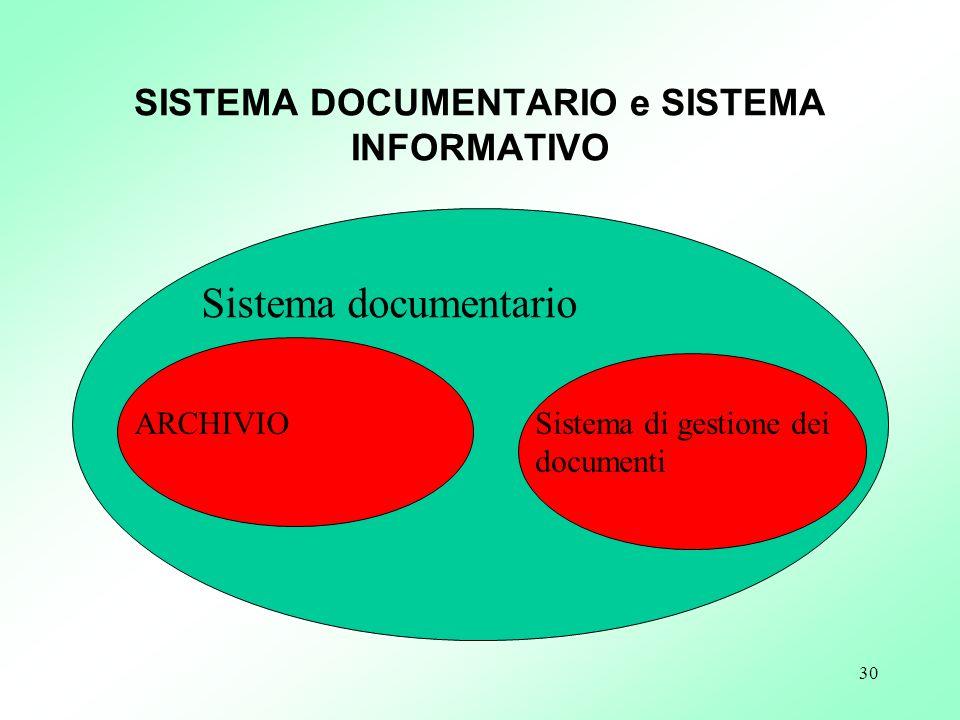 30 SISTEMA DOCUMENTARIO e SISTEMA INFORMATIVO Sistema documentario ARCHIVIOSistema di gestione dei documenti