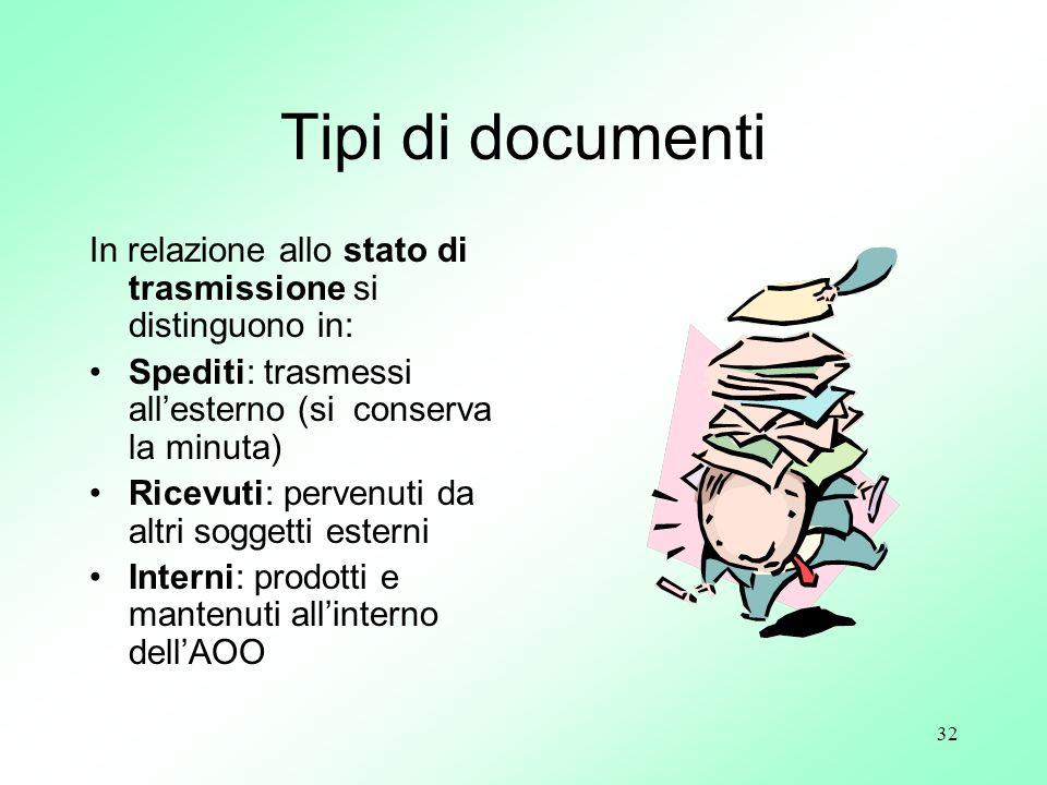 32 Tipi di documenti In relazione allo stato di trasmissione si distinguono in: Spediti: trasmessi allesterno (si conserva la minuta) Ricevuti: perven
